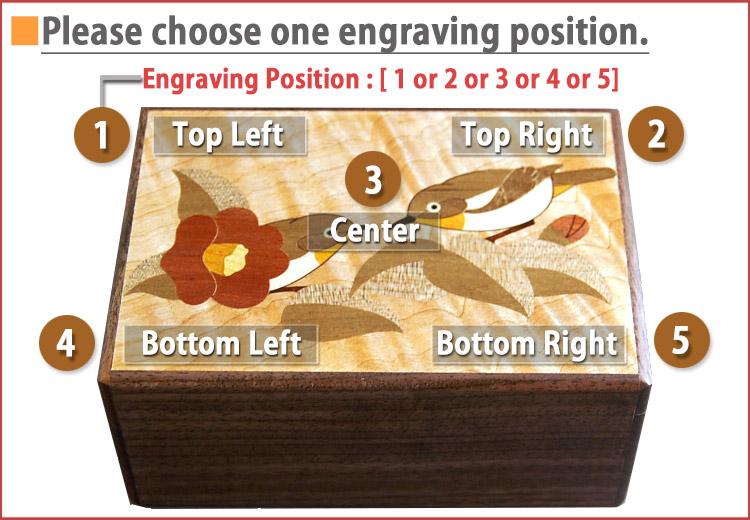 yosegi_name_engrave_positions